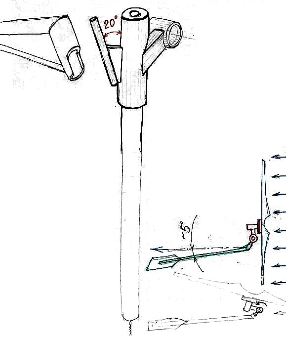 схема увода винта от сильного