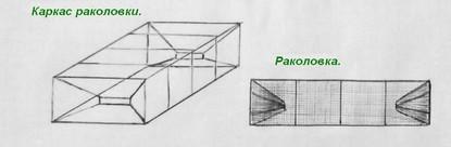 Раколовка своими руками схема размеры из металла 57