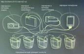Как сделать ветрогенератор своими руками в домашних условиях видео